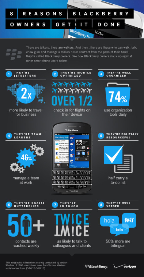 2013-04_VZW-Blackberry-Web-Sm